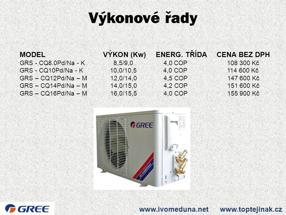 Výkonové řady MODEL VÝKON (Kw) ENERG. TŘÍDA CENA BEZ DPH