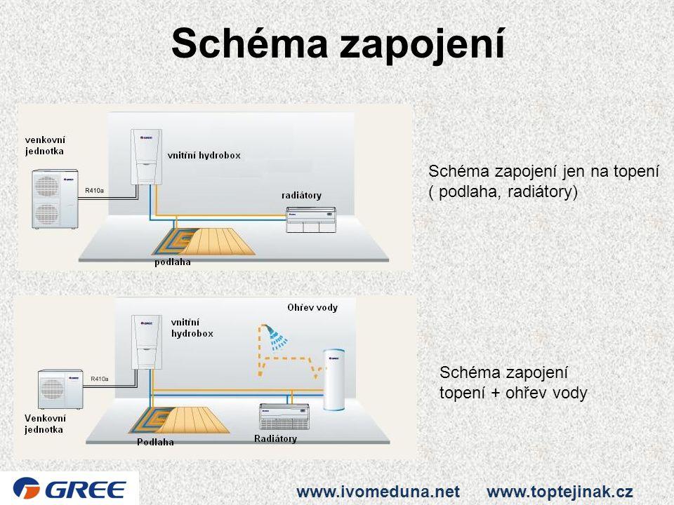 Schéma zapojení Schéma zapojení jen na topení ( podlaha, radiátory)