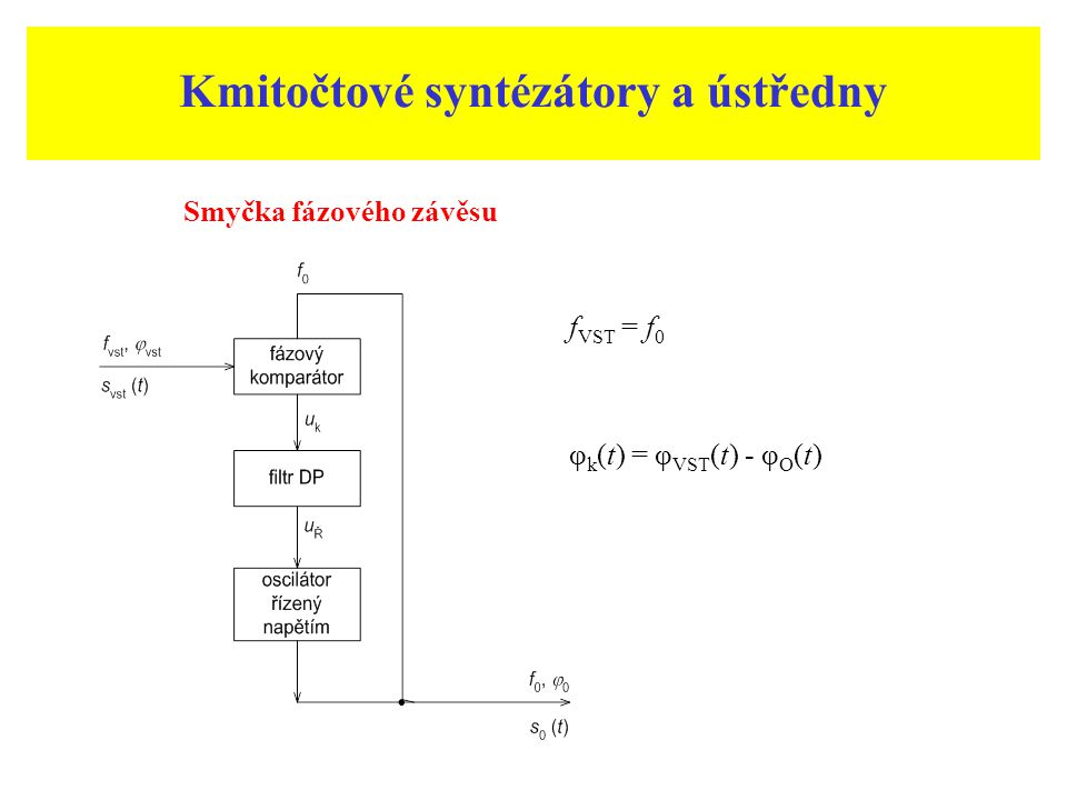 Kmitočtové syntézátory a ústředny