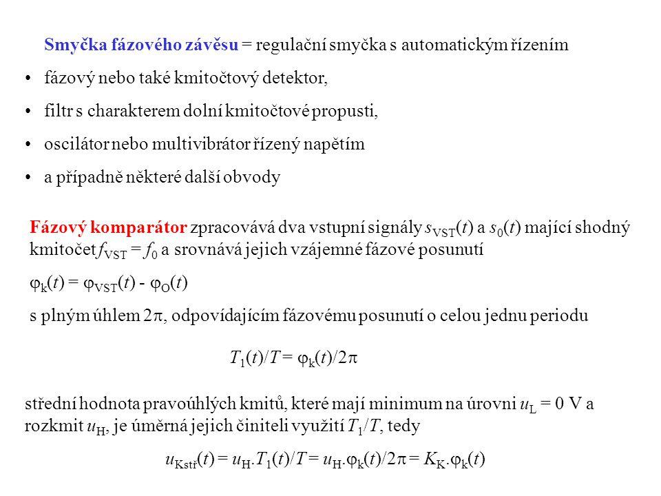uKstř(t) = uH.T1(t)/T = uH.k(t)/2 = KK.k(t)