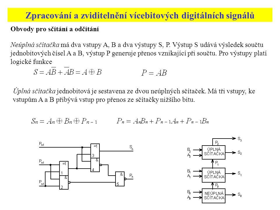 Zpracování a zviditelnění vícebitových digitálních signálů
