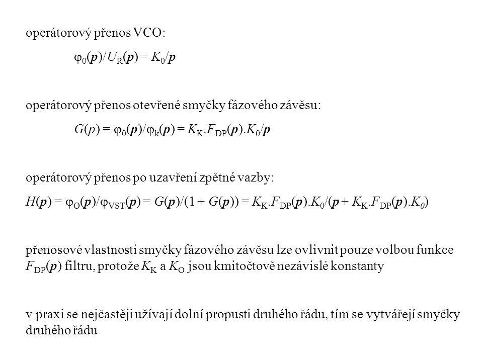 operátorový přenos VCO: