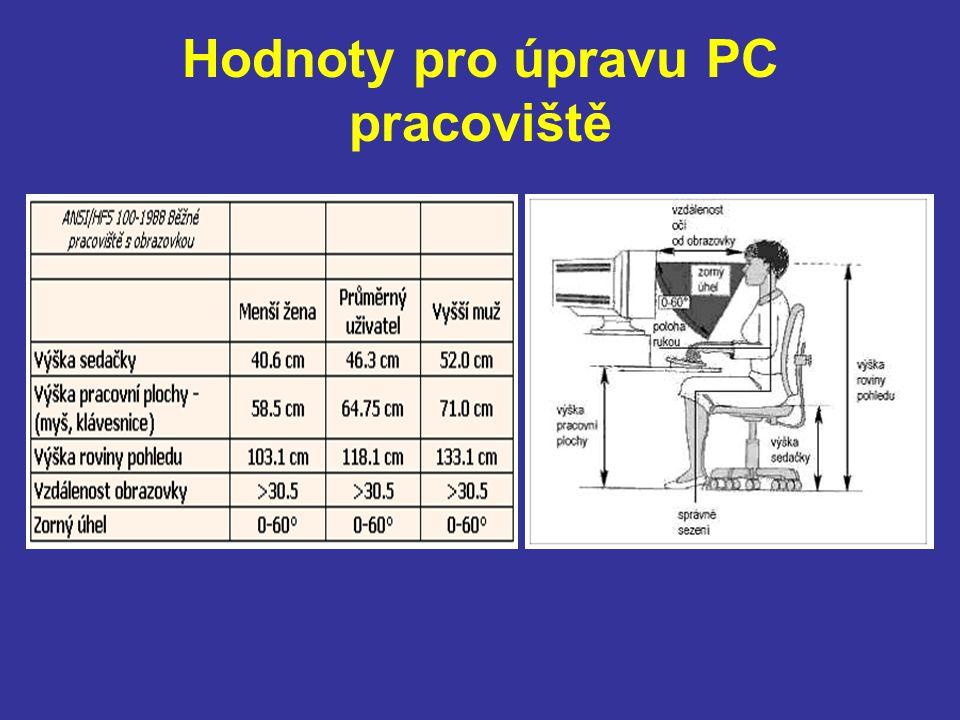 Hodnoty pro úpravu PC pracoviště