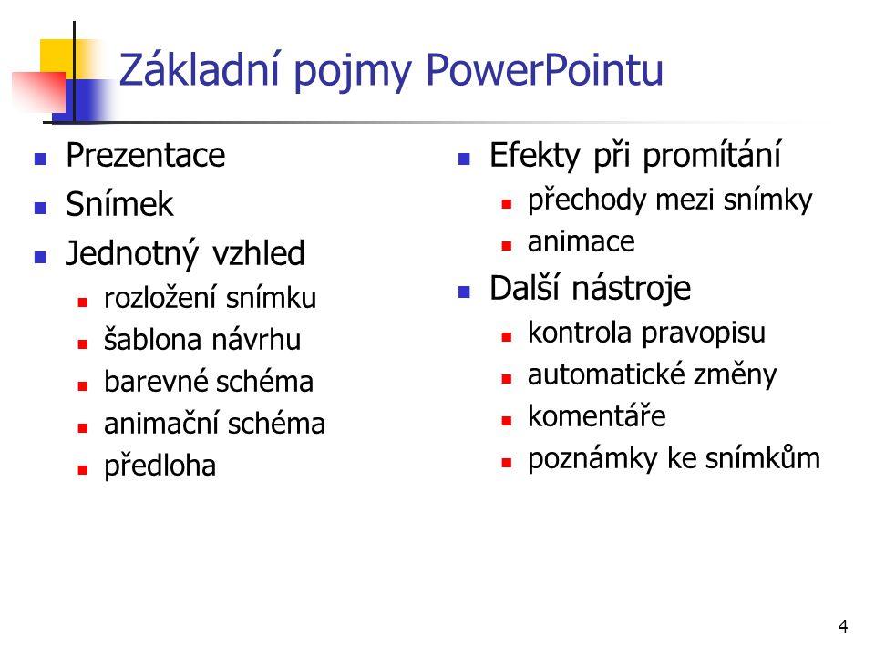 Základní pojmy PowerPointu