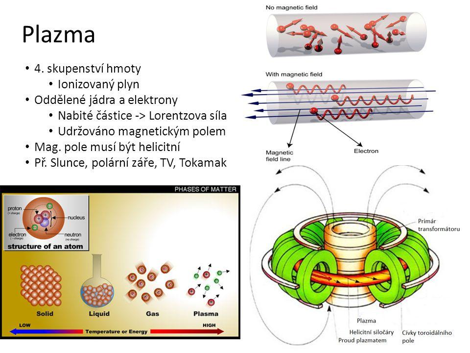 Plazma 4. skupenství hmoty Ionizovaný plyn Oddělené jádra a elektrony