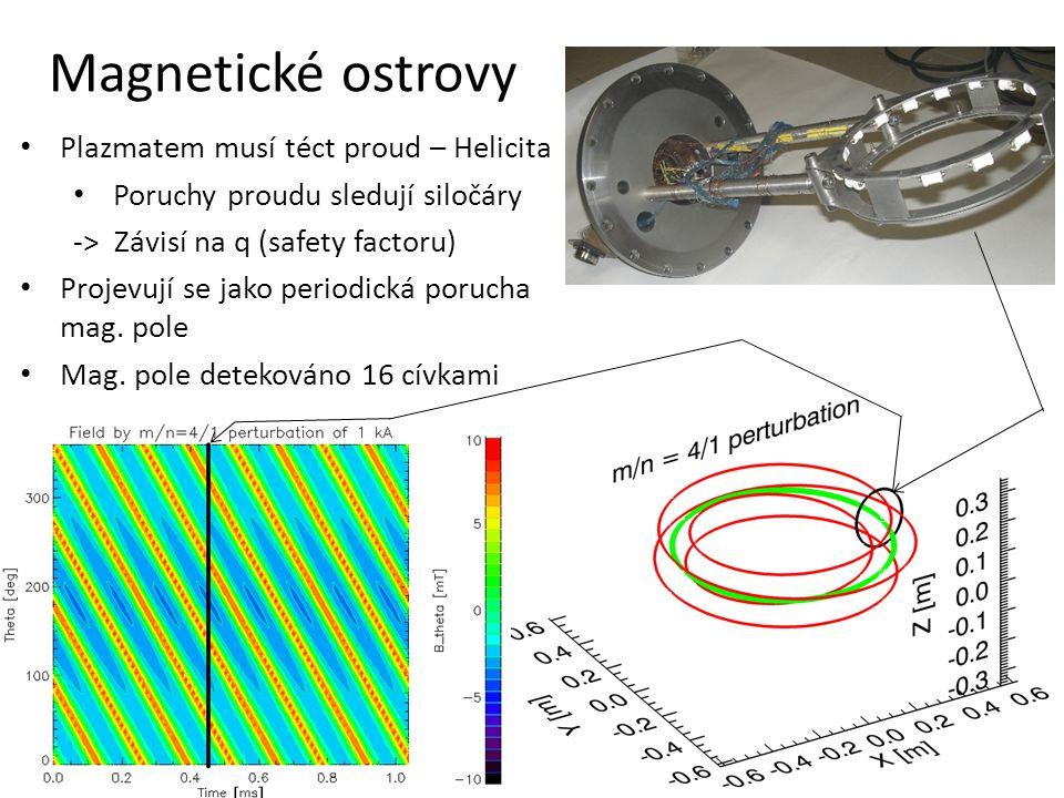 Magnetické ostrovy Plazmatem musí téct proud – Helicita