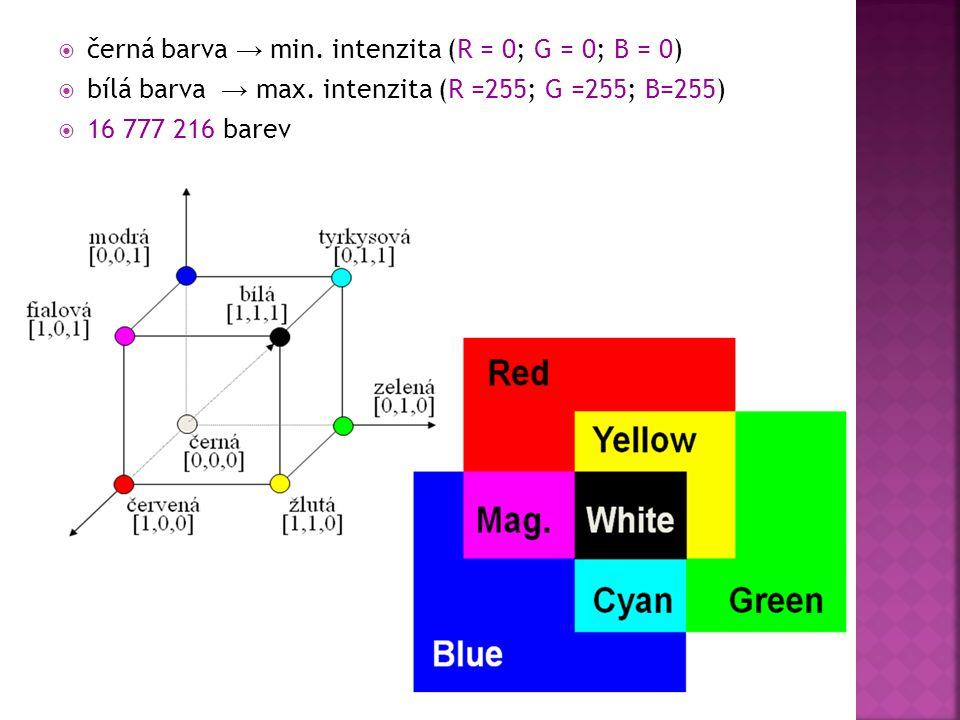 černá barva → min. intenzita (R = 0; G = 0; B = 0)
