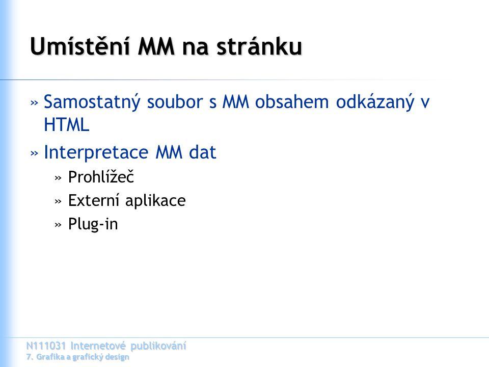 Umístění MM na stránku Samostatný soubor s MM obsahem odkázaný v HTML
