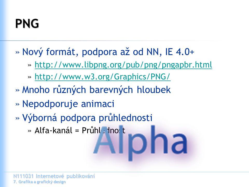 PNG Nový formát, podpora až od NN, IE 4.0+