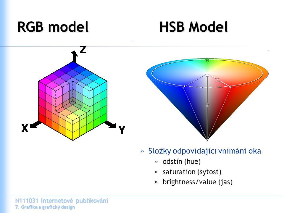 RGB model HSB Model Složky odpovídající vnímání oka odstín (hue)