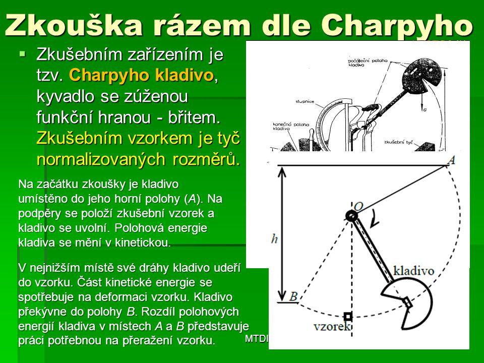 Zkouška rázem dle Charpyho