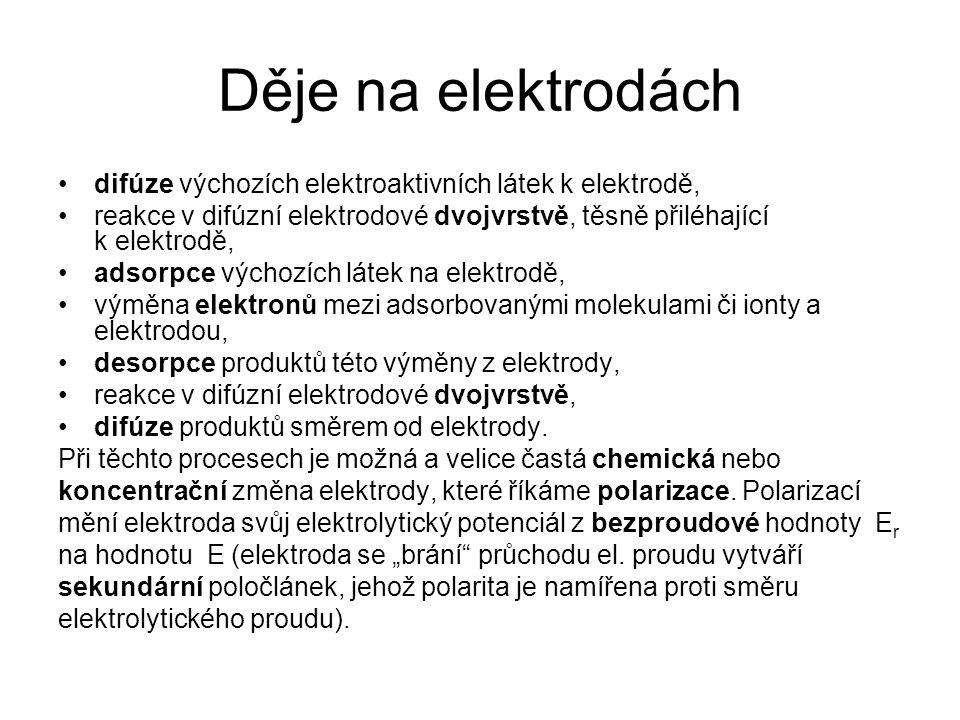 Děje na elektrodách difúze výchozích elektroaktivních látek k elektrodě, reakce v difúzní elektrodové dvojvrstvě, těsně přiléhající k elektrodě,