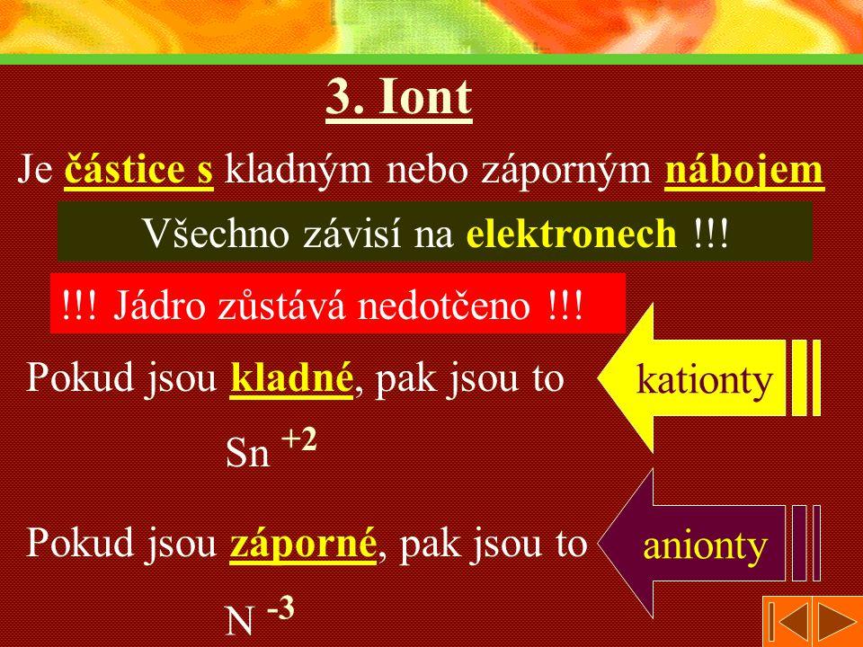 3. Iont Je částice s kladným nebo záporným nábojem