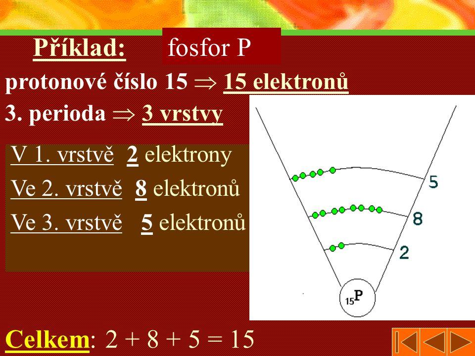 Příklad: fosfor P Celkem: 2 + 8 + 5 = 15