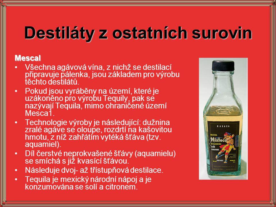 Destiláty z ostatních surovin