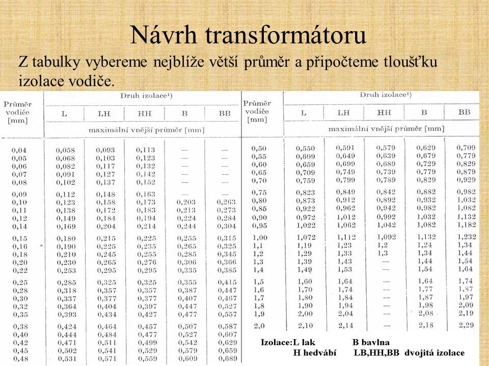 Návrh transformátoru Z tabulky vybereme nejblíže větší průměr a připočteme tloušťku izolace vodiče.