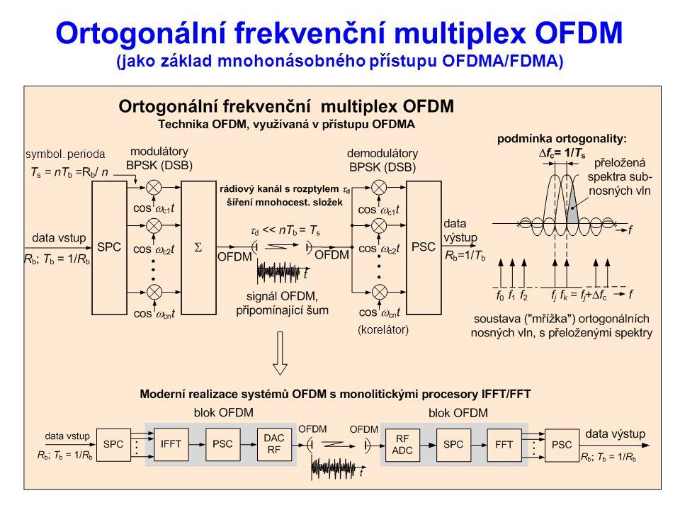 Ortogonální frekvenční multiplex OFDM (jako základ mnohonásobného přístupu OFDMA/FDMA)