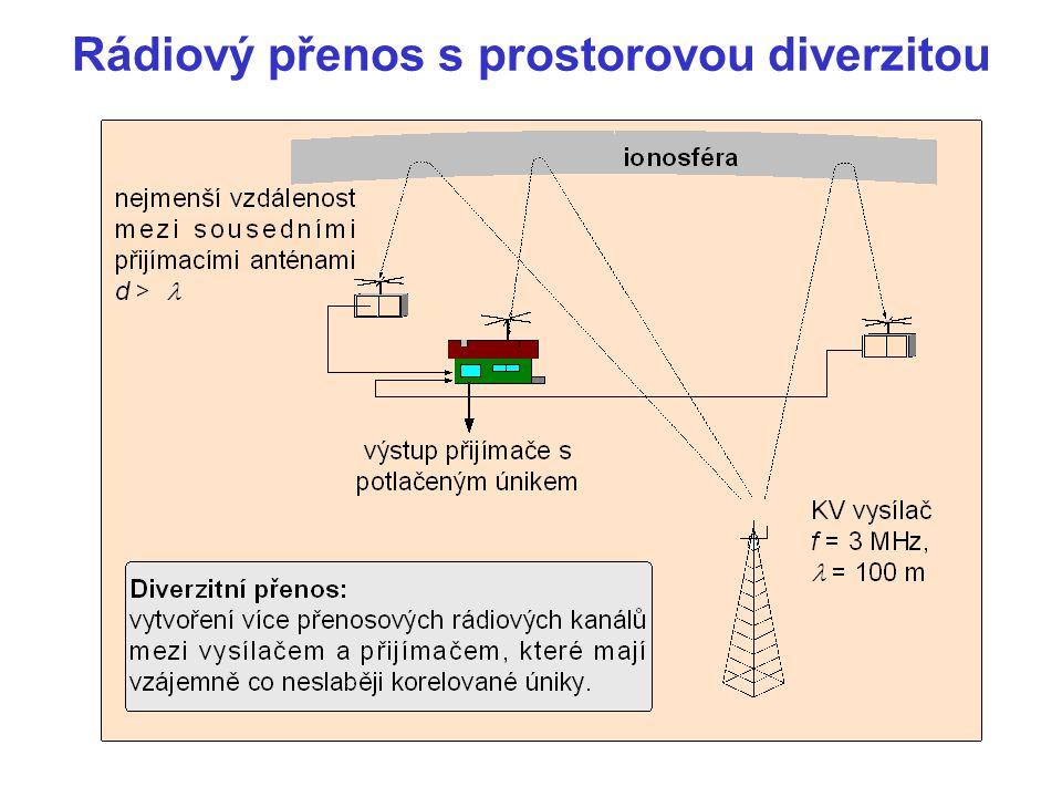 Rádiový přenos s prostorovou diverzitou