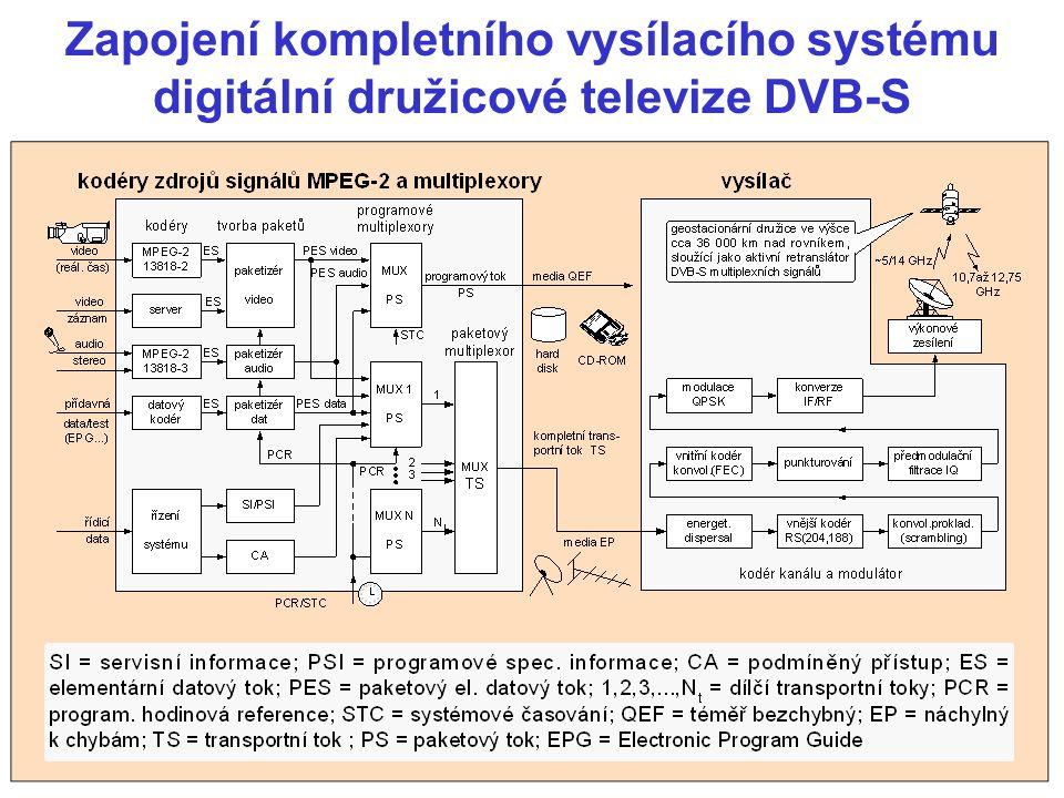 Zapojení kompletního vysílacího systému digitální družicové televize DVB-S