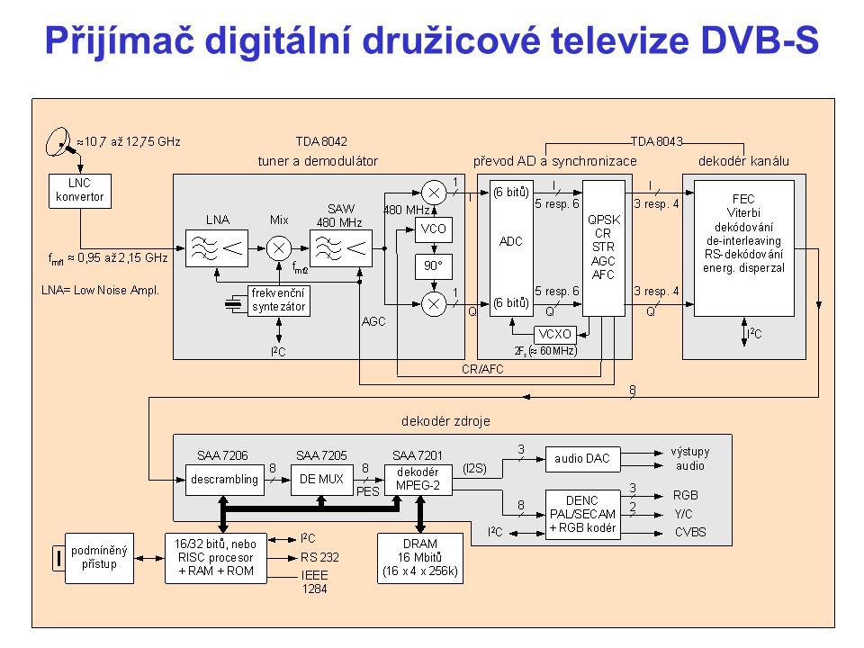 Přijímač digitální družicové televize DVB-S