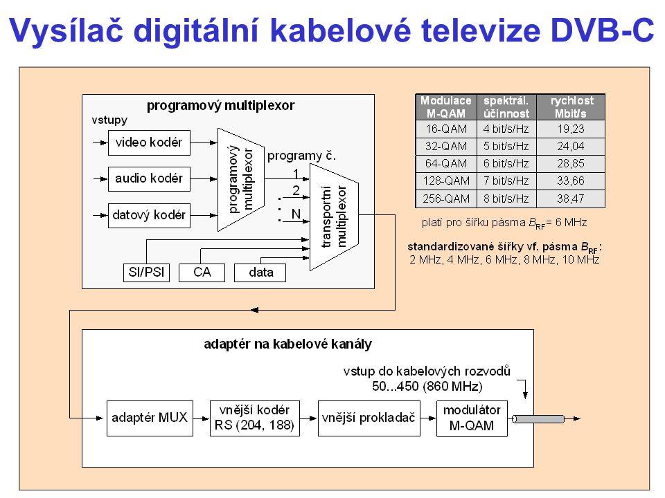 Vysílač digitální kabelové televize DVB-C