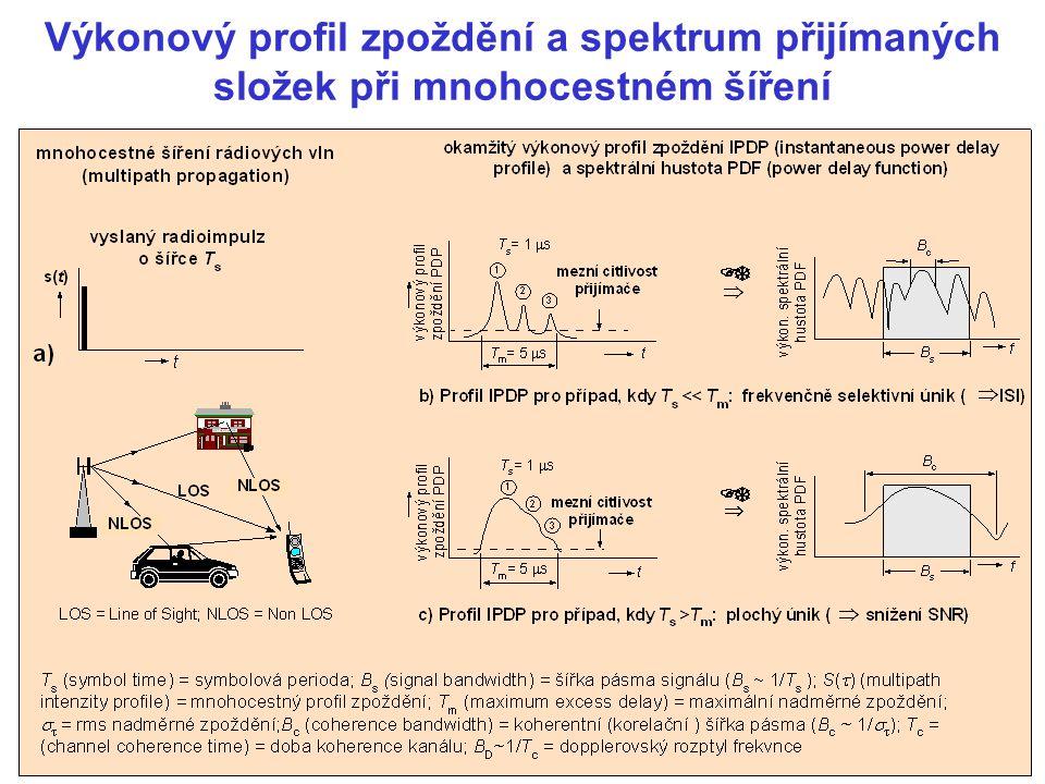 Výkonový profil zpoždění a spektrum přijímaných složek při mnohocestném šíření
