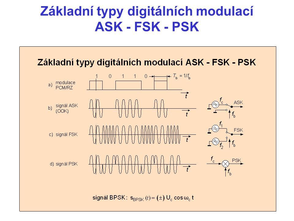 Základní typy digitálních modulací ASK - FSK - PSK