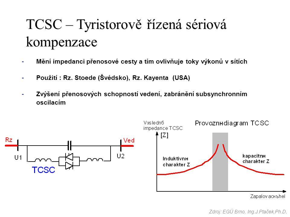 TCSC – Tyristorově řízená sériová kompenzace