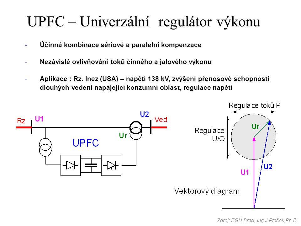 UPFC – Univerzální regulátor výkonu