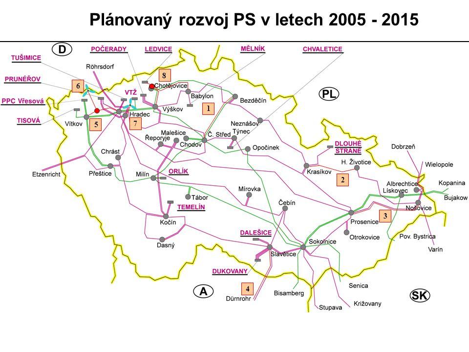 Plánovaný rozvoj PS v letech 2005 - 2015