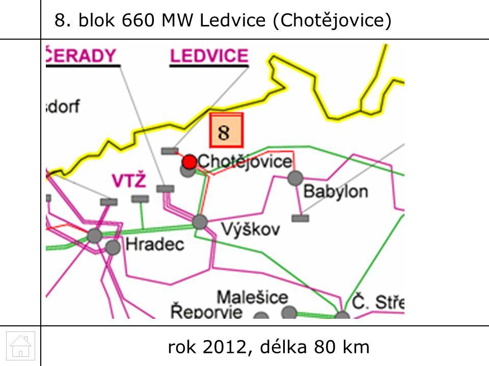 8. blok 660 MW Ledvice (Chotějovice)
