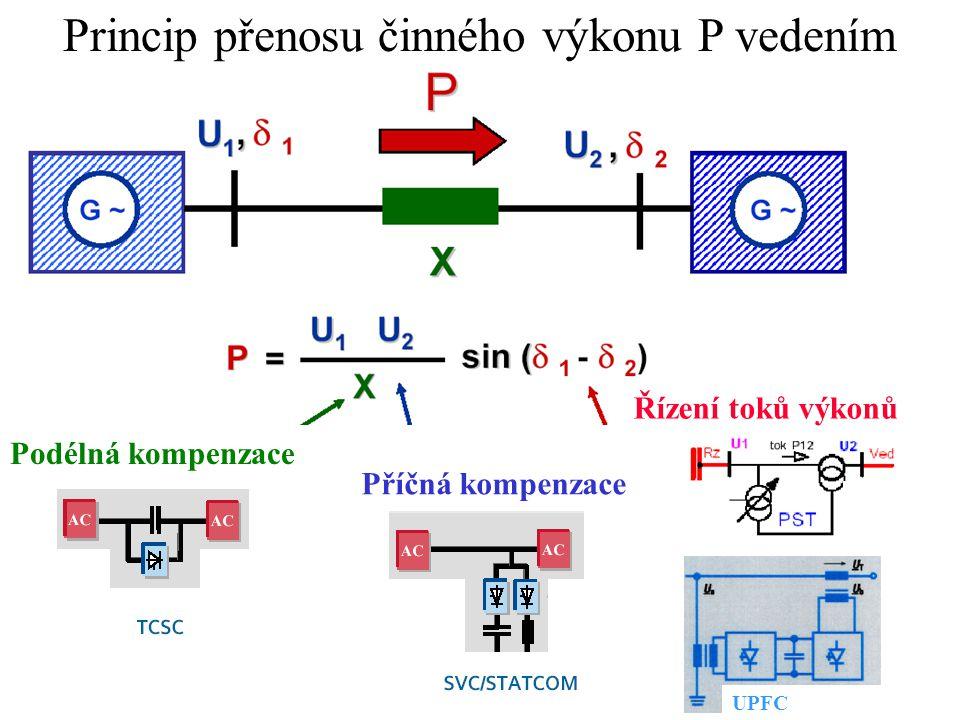 Princip přenosu činného výkonu P vedením