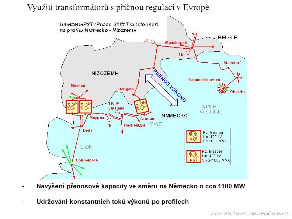 Využití transformátorů s příčnou regulací v Evropě