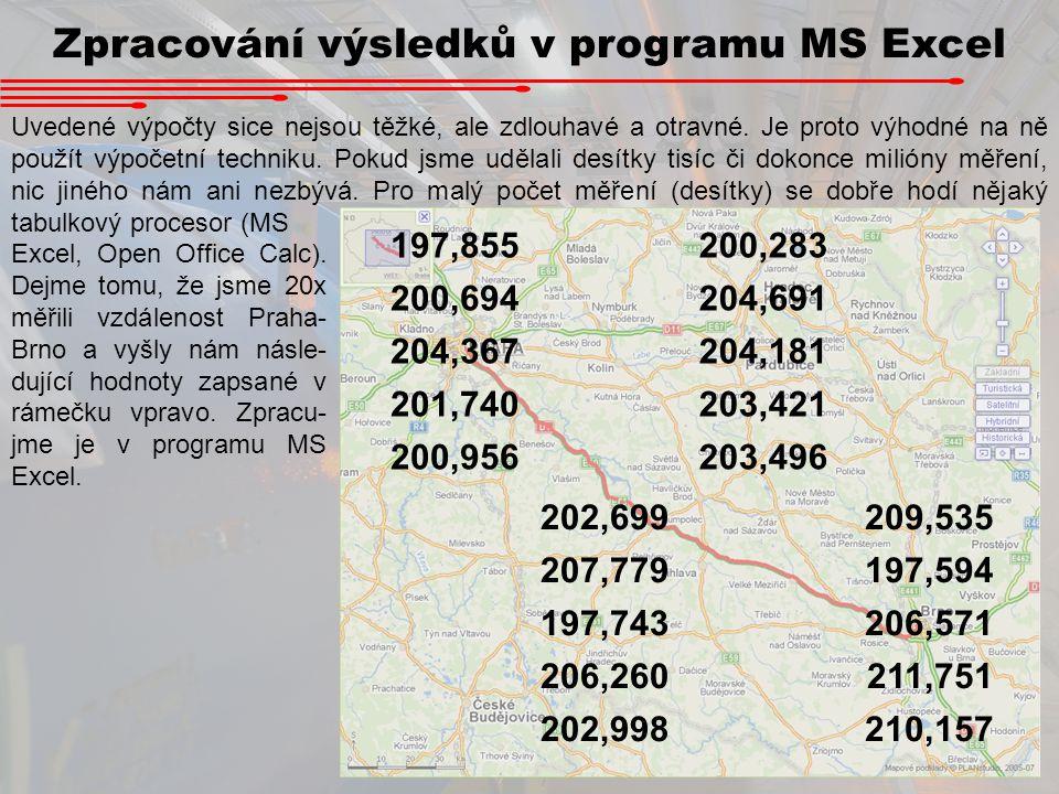 Zpracování výsledků v programu MS Excel