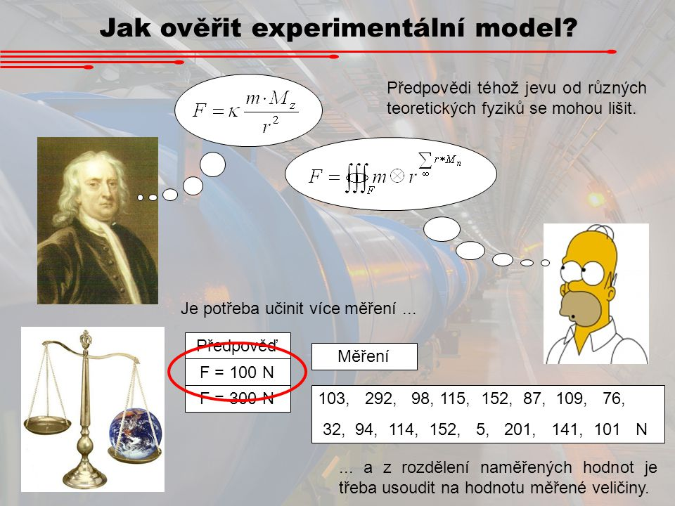 Jak ověřit experimentální model