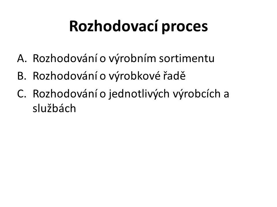 Rozhodovací proces Rozhodování o výrobním sortimentu