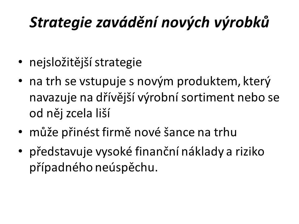 Strategie zavádění nových výrobků