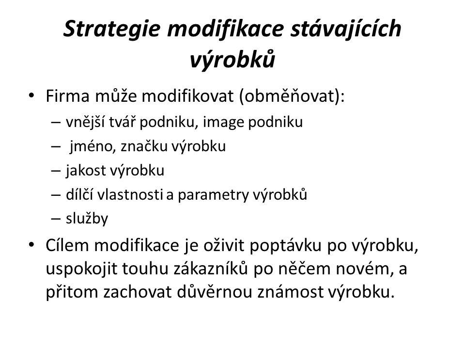 Strategie modifikace stávajících výrobků