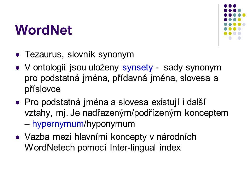 WordNet Tezaurus, slovník synonym