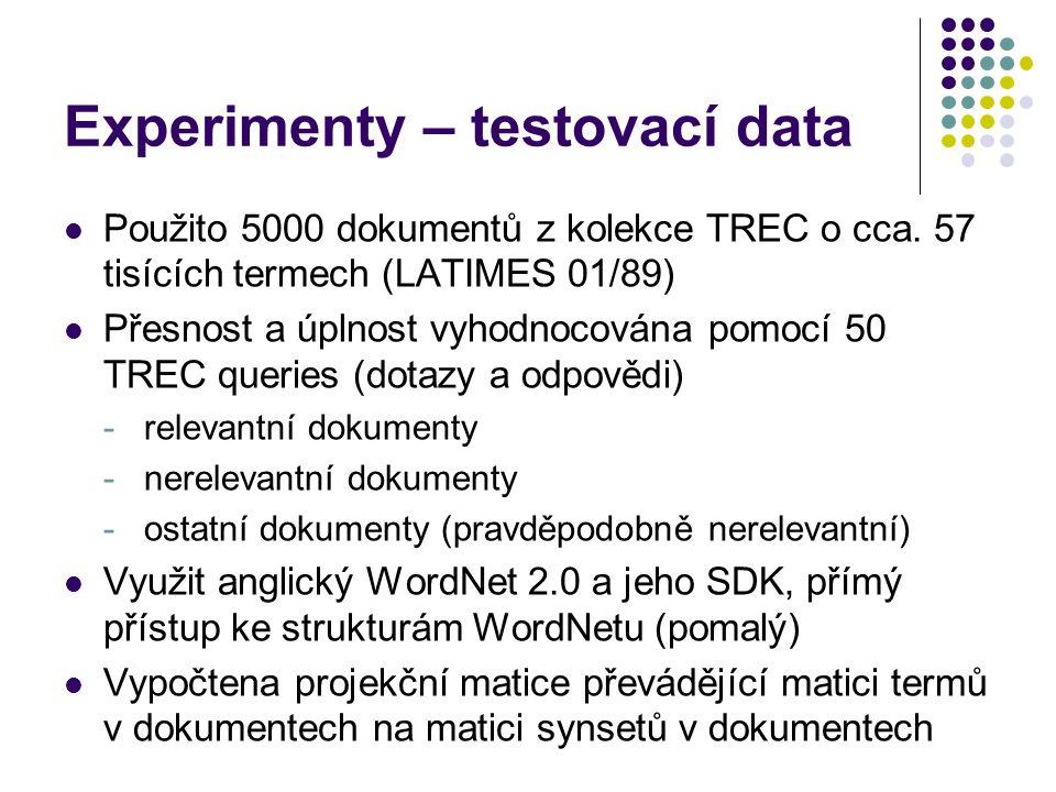 Experimenty – testovací data