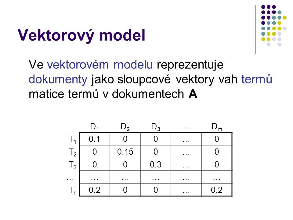 Vektorový model Ve vektorovém modelu reprezentuje dokumenty jako sloupcové vektory vah termů matice termů v dokumentech A.
