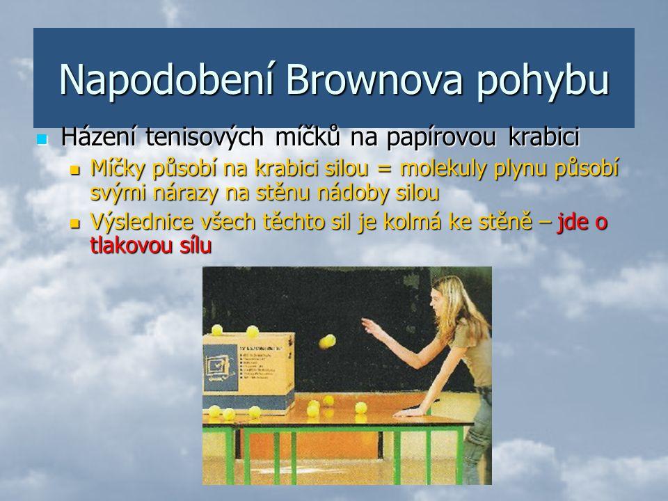 Napodobení Brownova pohybu