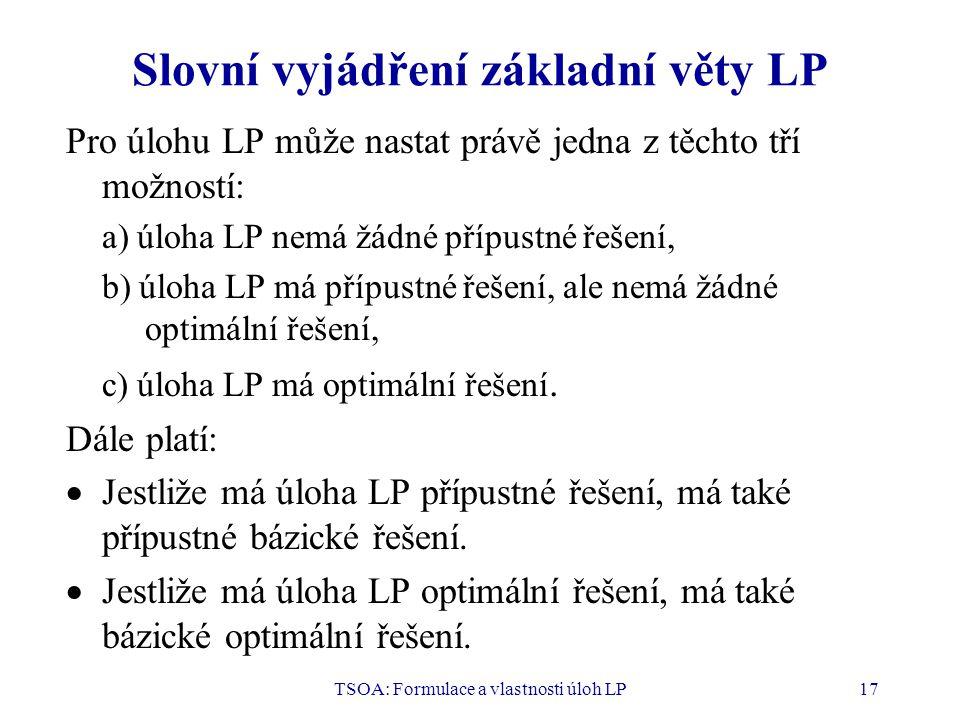 Slovní vyjádření základní věty LP