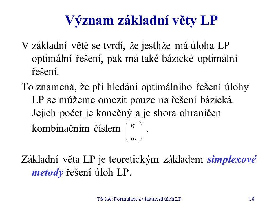 Význam základní věty LP