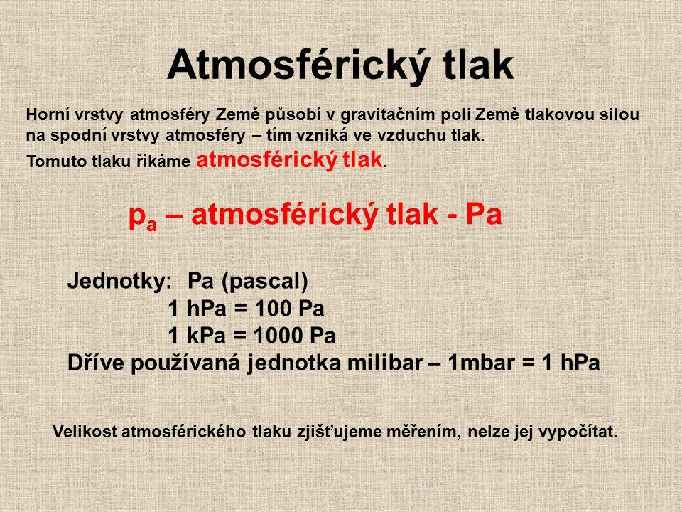 Atmosférický tlak pa – atmosférický tlak - Pa Jednotky: Pa (pascal)