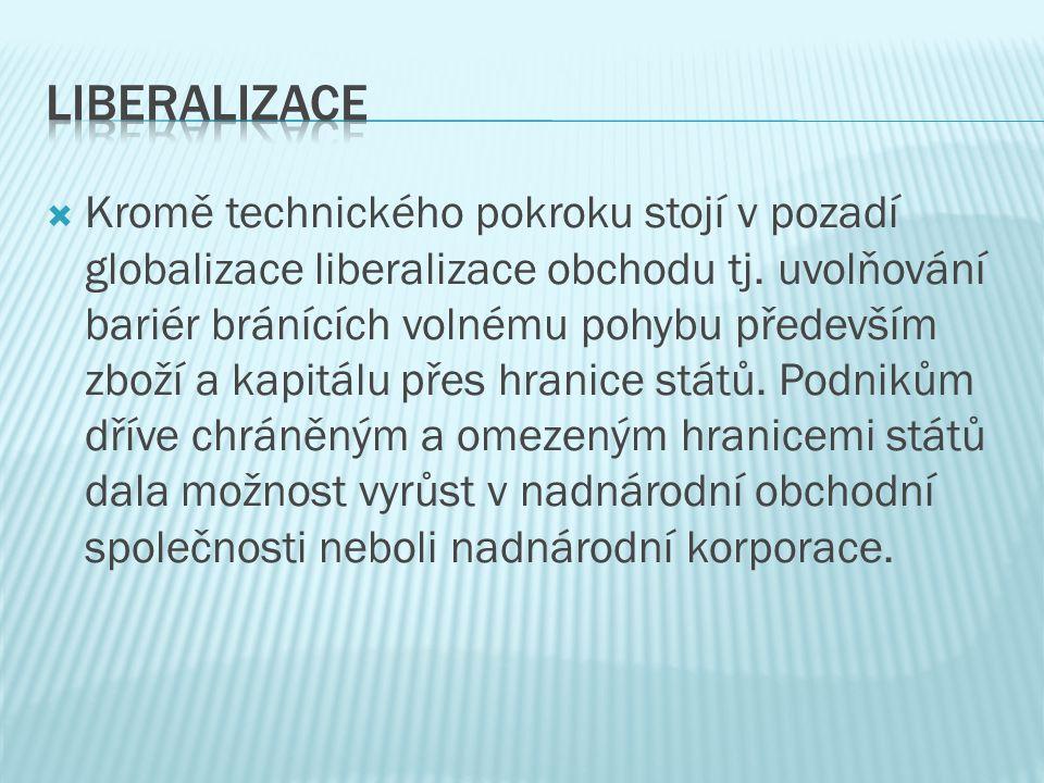 Liberalizace