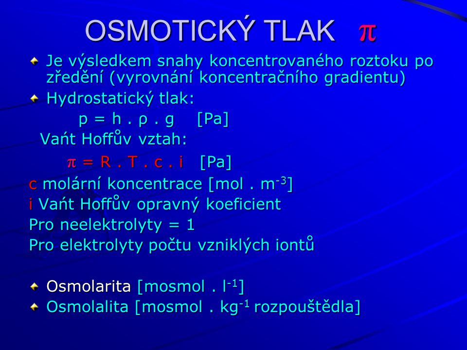 OSMOTICKÝ TLAK π Je výsledkem snahy koncentrovaného roztoku po zředění (vyrovnání koncentračního gradientu)