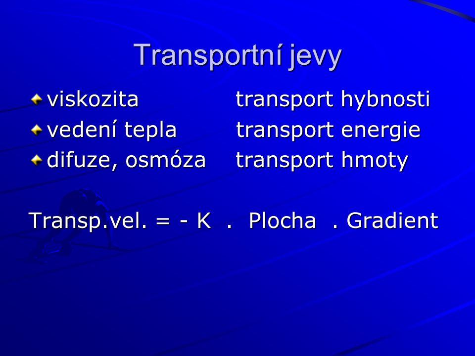 Transportní jevy viskozita transport hybnosti