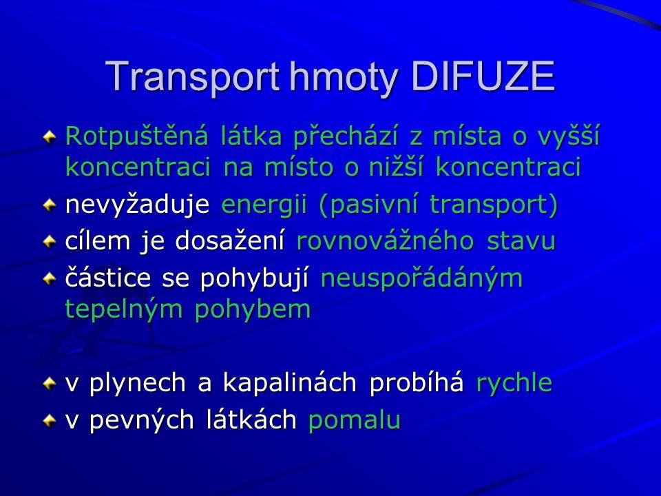 Transport hmoty DIFUZE