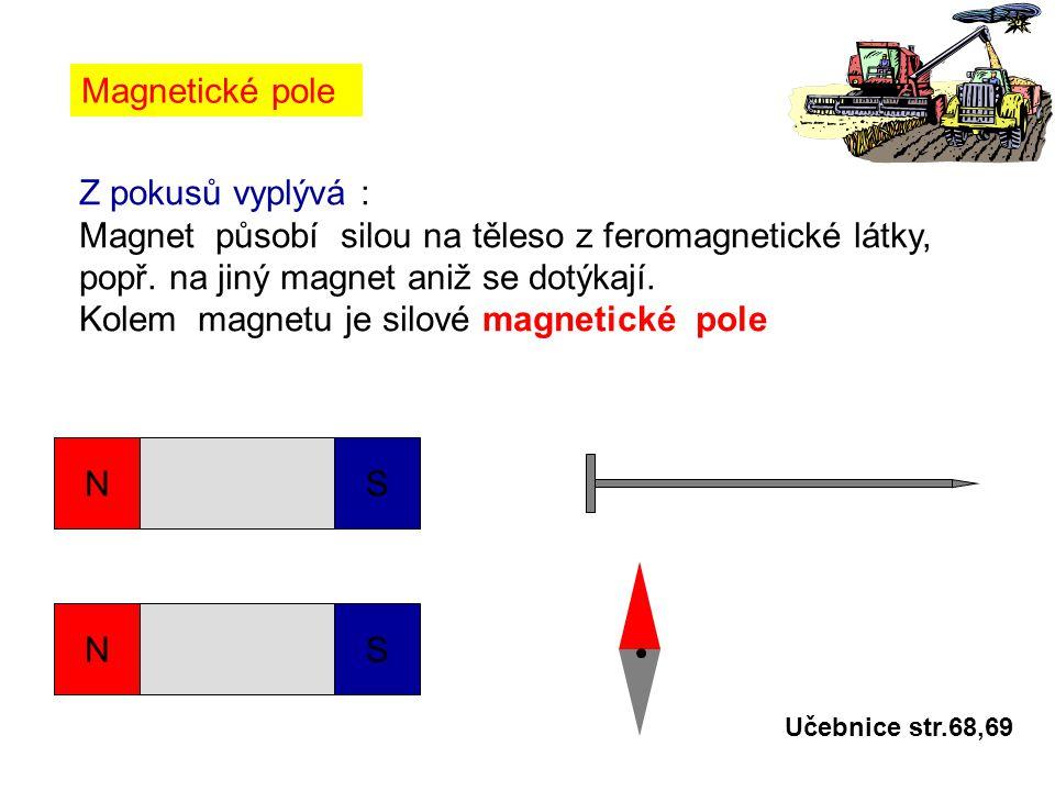 Magnet působí silou na těleso z feromagnetické látky,